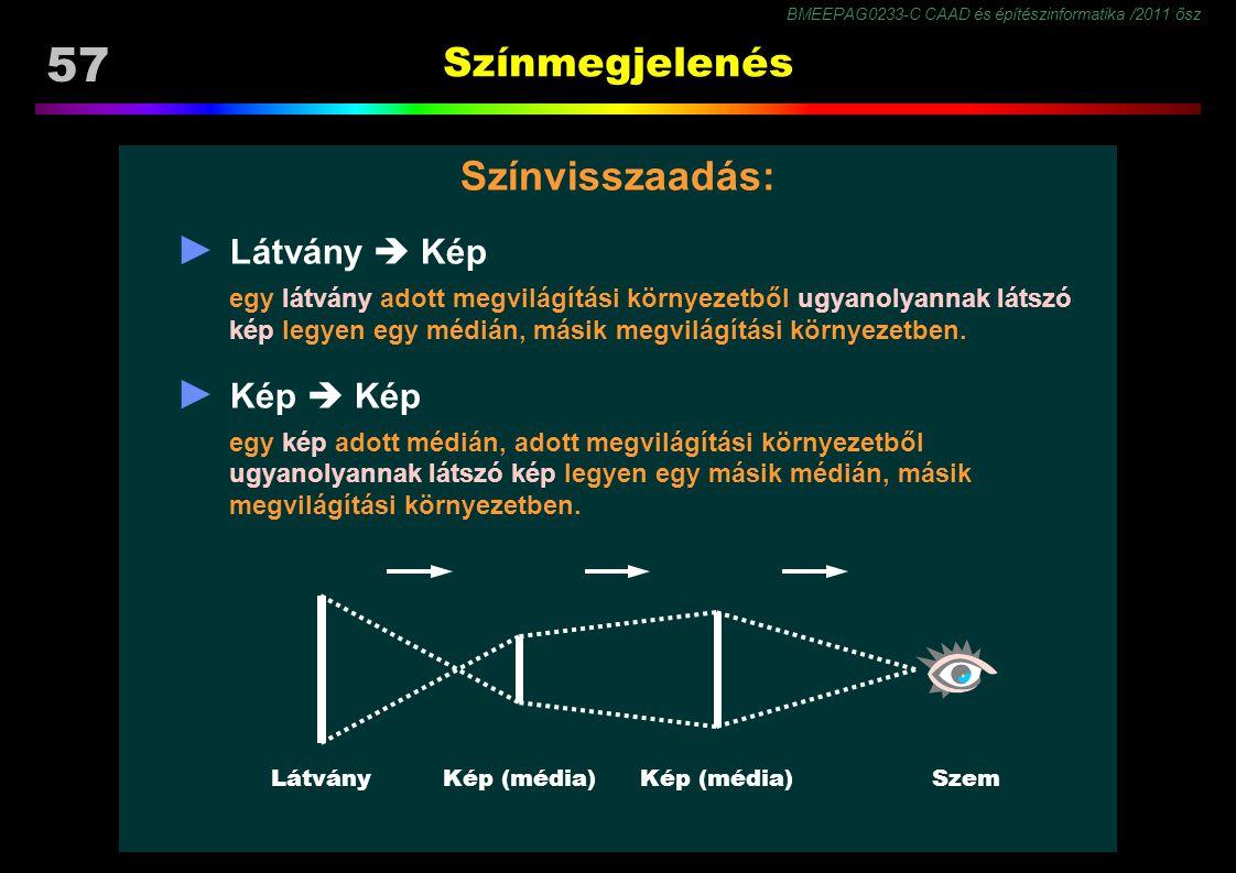 BMEEPAG0233-C CAAD és építészinformatika /2011 ősz 57 Színmegjelenés Színvisszaadás: ► Látvány  Kép egy látvány adott megvilágítási környezetből ugyanolyannak látszó kép legyen egy médián, másik megvilágítási környezetben.