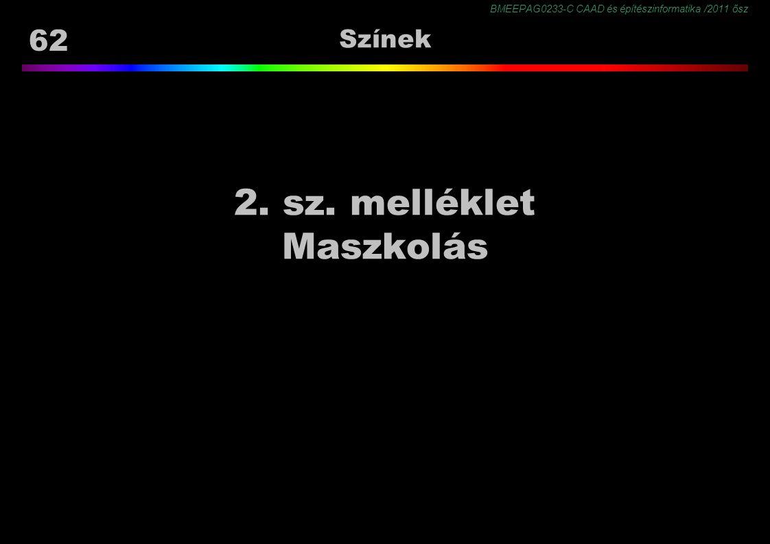 BMEEPAG0233-C CAAD és építészinformatika /2011 ősz 62 Színek 2. sz. melléklet Maszkolás