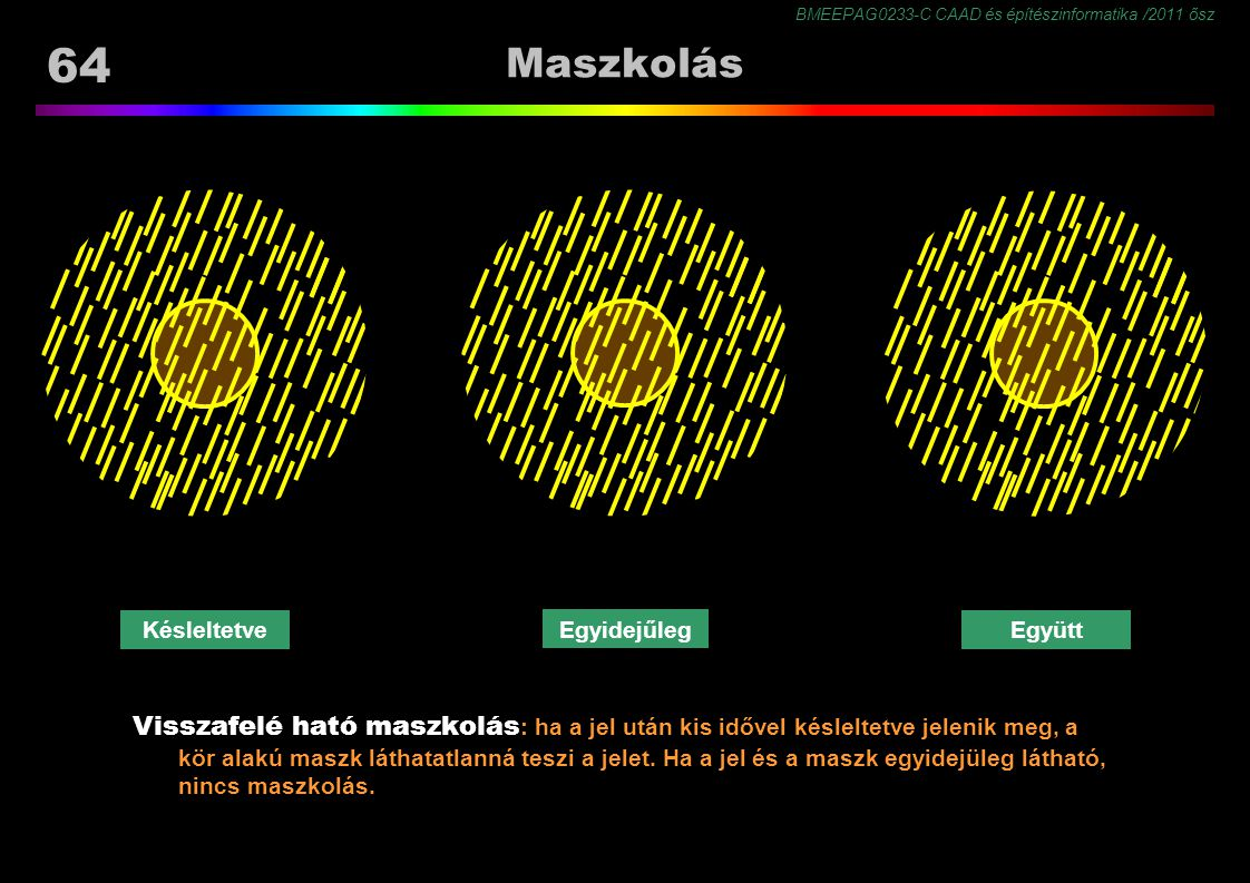 BMEEPAG0233-C CAAD és építészinformatika /2011 ősz 64 Maszkolás Visszafelé ható maszkolás : ha a jel után kis idővel késleltetve jelenik meg, a kör alakú maszk láthatatlanná teszi a jelet.