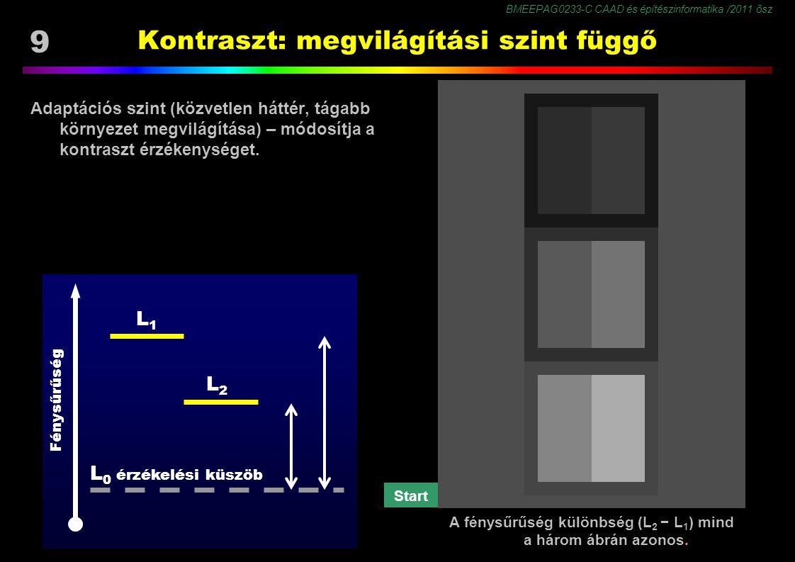 BMEEPAG0233-C CAAD és építészinformatika /2011 ősz 9 Kontraszt: megvilágítási szint függő Adaptációs szint (közvetlen háttér, tágabb környezet megvilágítása) – módosítja a kontraszt érzékenységet.