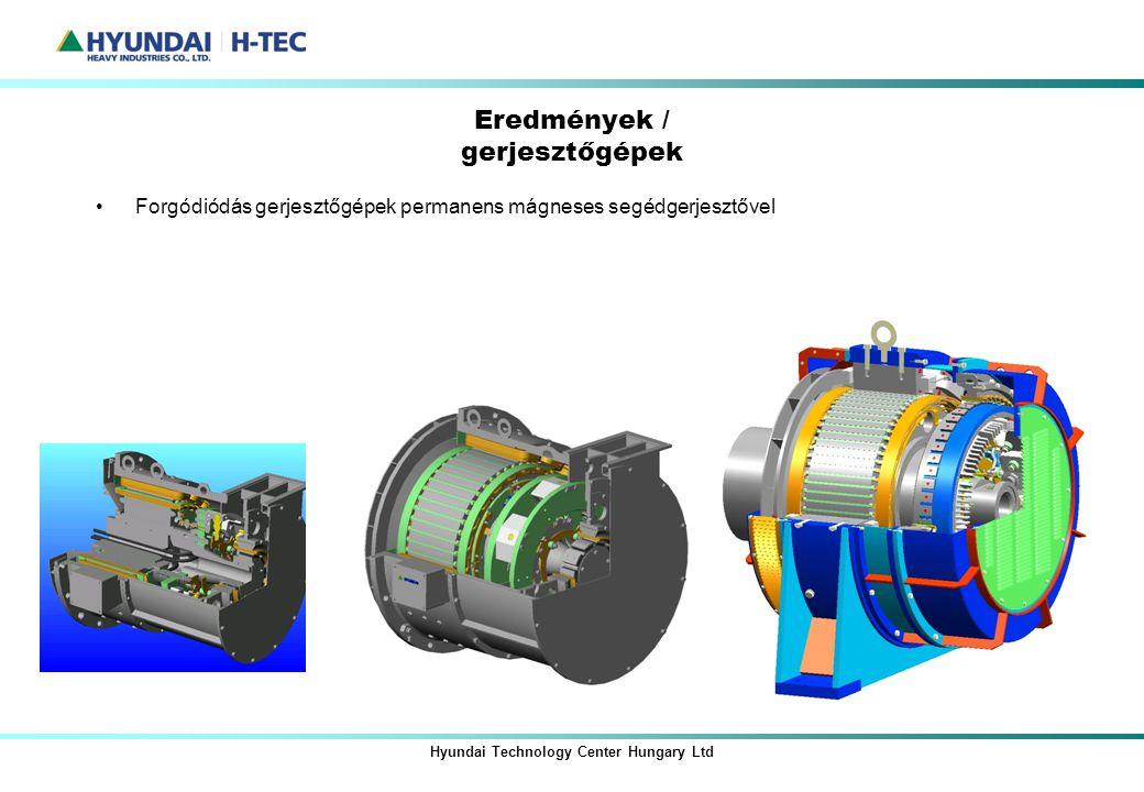 Hyundai Technology Center Hungary Ltd Eredmények / gerjesztőgépek Forgódiódás gerjesztőgépek permanens mágneses segédgerjesztővel