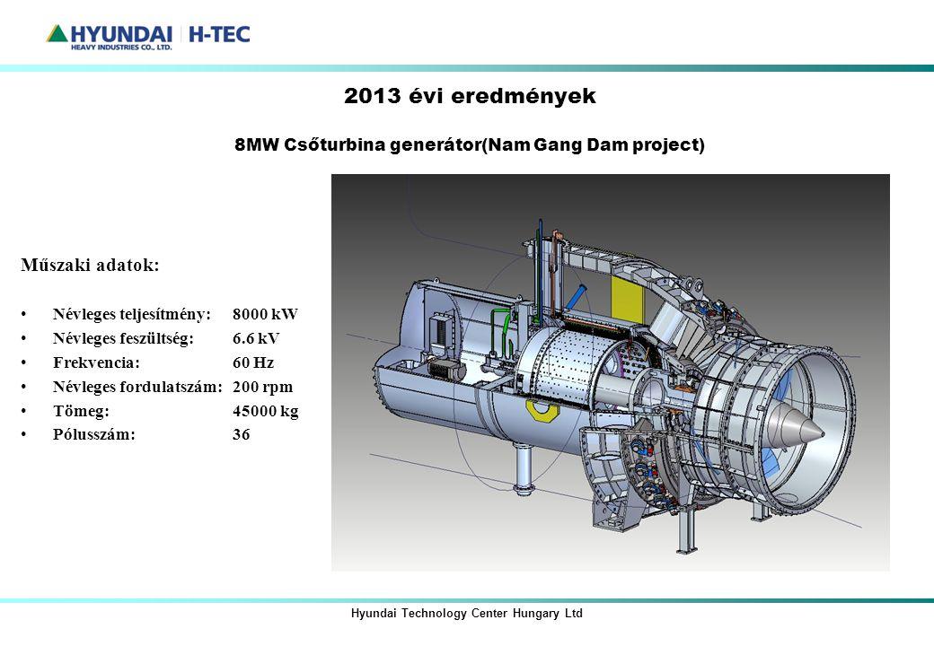 2013 évi eredmények 8MW Csőturbina generátor(Nam Gang Dam project) Hyundai Technology Center Hungary Ltd Műszaki adatok: Névleges teljesítmény:8000 kW