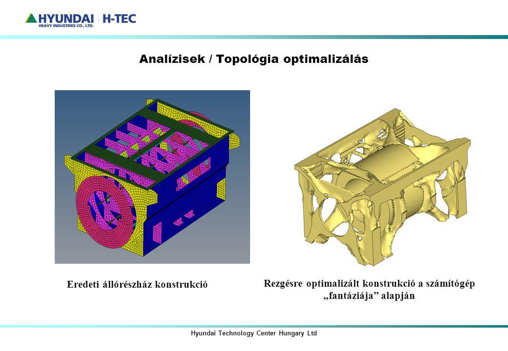 Analízisek / Topológia optimalizálás Hyundai Technology Center Hungary Ltd Eredeti állórészház konstrukció Rezgésre optimalizált konstrukció a számító