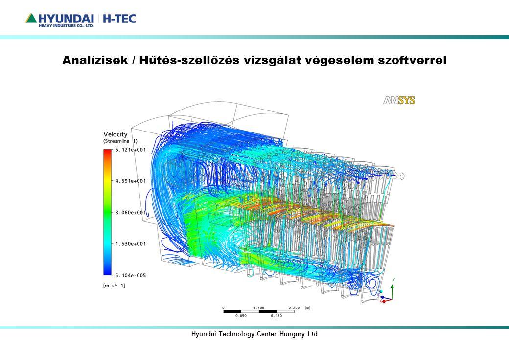 Analízisek / Hűtés-szellőzés vizsgálat végeselem szoftverrel Hyundai Technology Center Hungary Ltd
