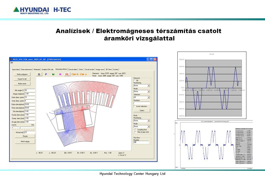 Analízisek / Elektromágneses térszámítás csatolt áramköri vizsgálattal
