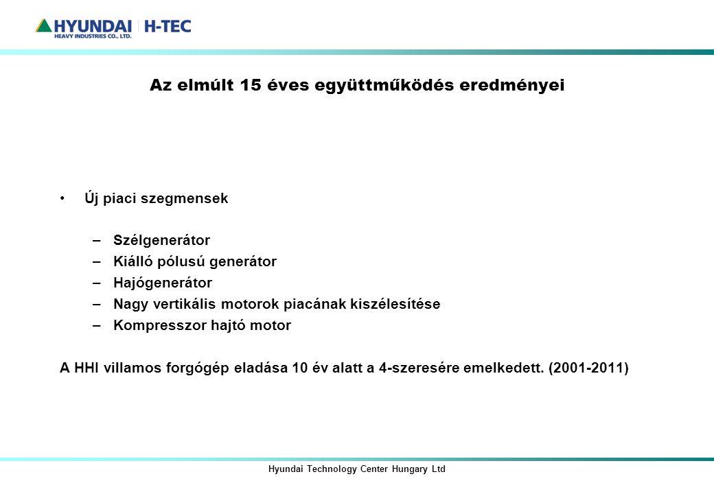 Hyundai Technology Center Hungary Ltd Az elmúlt 15 éves együttműködés eredményei Új piaci szegmensek –Szélgenerátor –Kiálló pólusú generátor –Hajógene