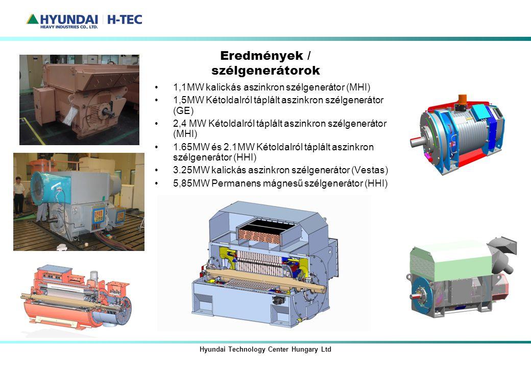 Hyundai Technology Center Hungary Ltd Eredmények / szélgenerátorok 1,1MW kalickás aszinkron szélgenerátor (MHI) 1,5MW Kétoldalról táplált aszinkron sz
