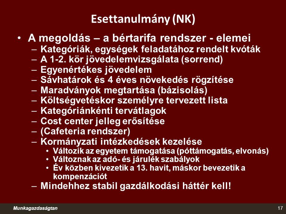Esettanulmány (NK) Munkagazdaságtan17 A megoldás – a bértarifa rendszer - elemei –Kategóriák, egységek feladatához rendelt kvóták –A 1-2. kör jövedele