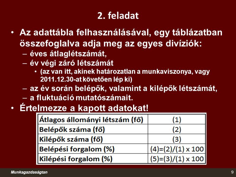 2. feladat Az adattábla felhasználásával, egy táblázatban összefoglalva adja meg az egyes divíziók: –éves átlaglétszámát, –év végi záró létszámát (az