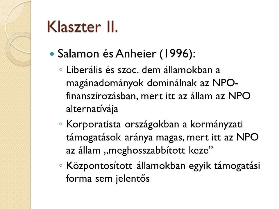 Klaszter II. Salamon és Anheier (1996): ◦ Liberális és szoc.