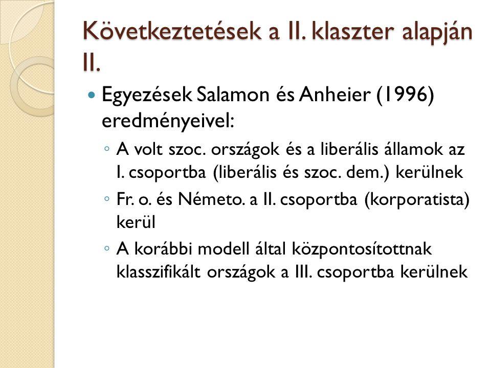 Következtetések a II. klaszter alapján II.