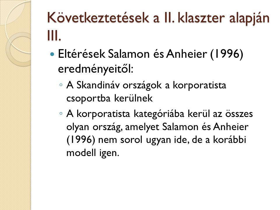 Következtetések a II. klaszter alapján III.