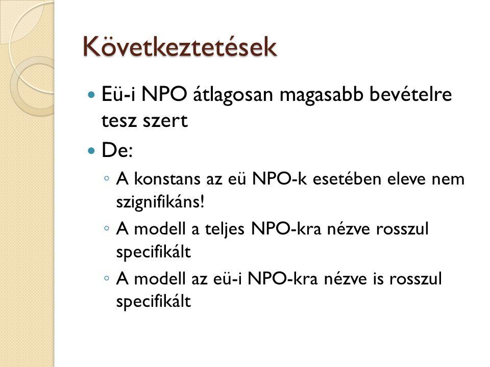 Következtetések Eü-i NPO átlagosan magasabb bevételre tesz szert De: ◦ A konstans az eü NPO-k esetében eleve nem szignifikáns.