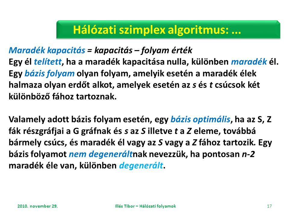 2010.november 29. Illés Tibor – Hálózati folyamok 18 Hálózati szimplex algoritmus:...
