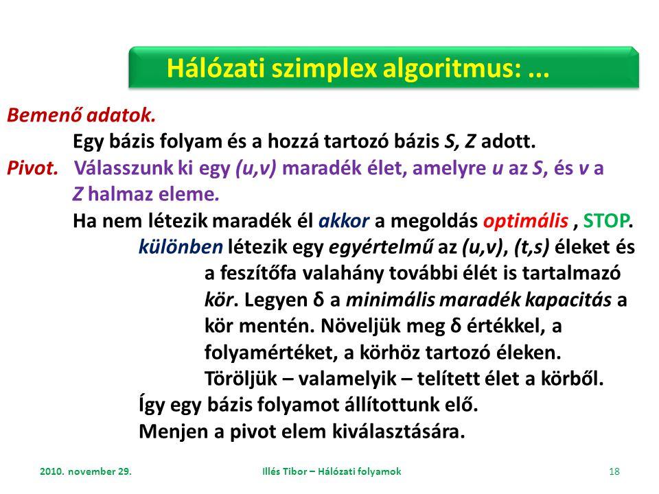 2010. november 29. Illés Tibor – Hálózati folyamok 18 Hálózati szimplex algoritmus:... Bemenő adatok. Egy bázis folyam és a hozzá tartozó bázis S, Z a