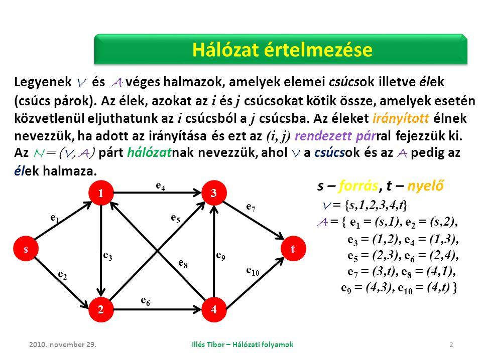 2010. november 29. Illés Tibor – Hálózati folyamok 2 Hálózat értelmezése s 2 3 t 1 4 s – forrás, t – nyelő V = {s,1,2,3,4,t} A = { e 1 = (s,1), e 2 =