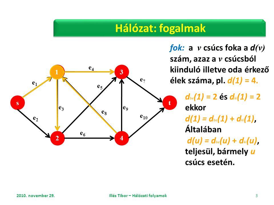 2010. november 29. Illés Tibor – Hálózati folyamok 3 Hálózat: fogalmak fok: a v csúcs foka a d (v) szám, azaz a v csúcsból kiinduló illetve oda érkező