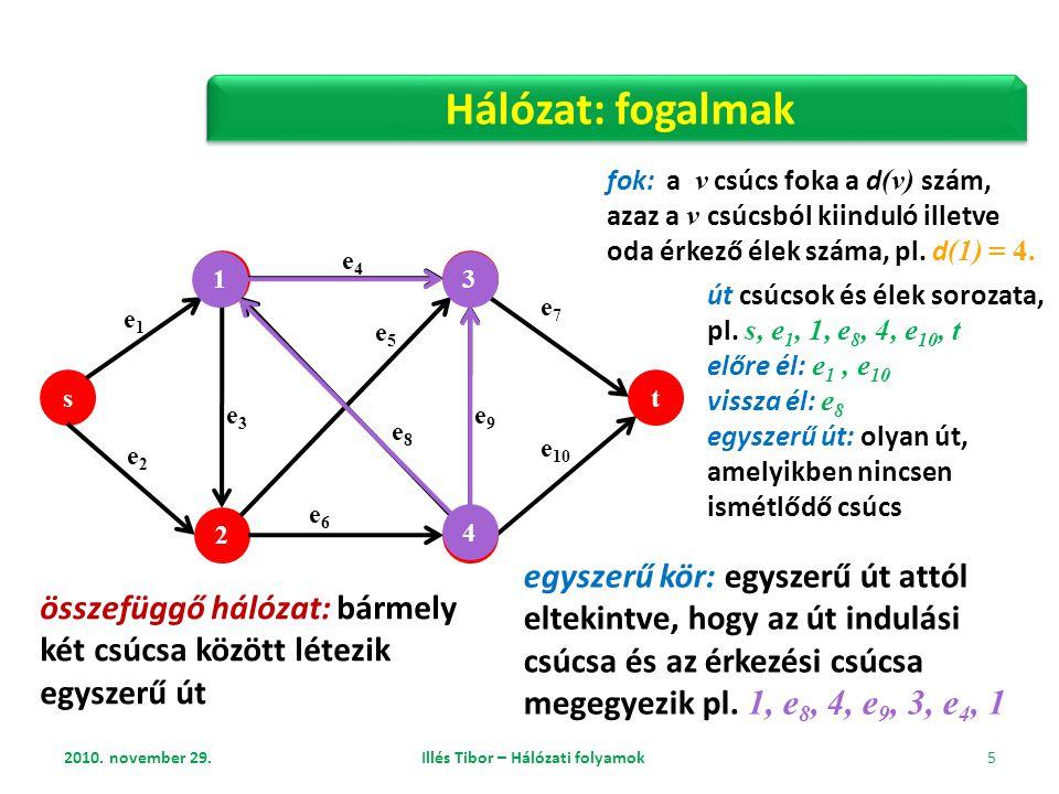 2010.november 29. Illés Tibor – Hálózati folyamok 6 Hálózat: részhálózat,...