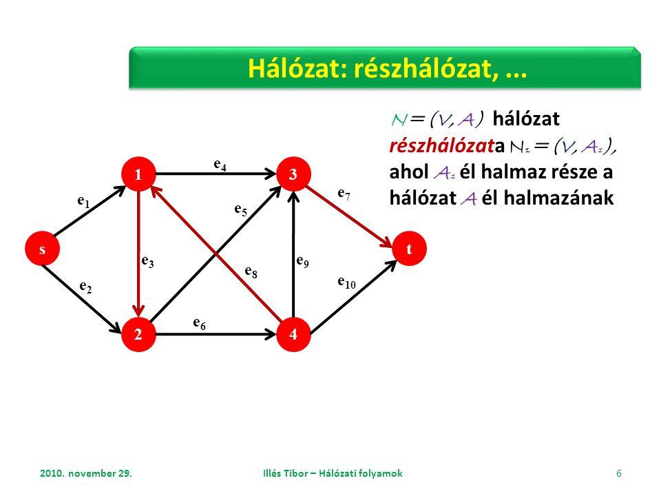 2010.november 29. Illés Tibor – Hálózati folyamok 7 Hálózat: részhálózat,...