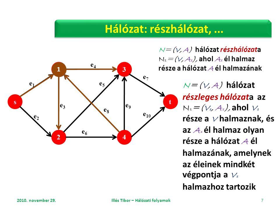 2010. november 29. Illés Tibor – Hálózati folyamok 7 Hálózat: részhálózat,... N=(V, A) hálózat részhálózata N 1 =(V, A 1 ), ahol A 1 él halmaz része a