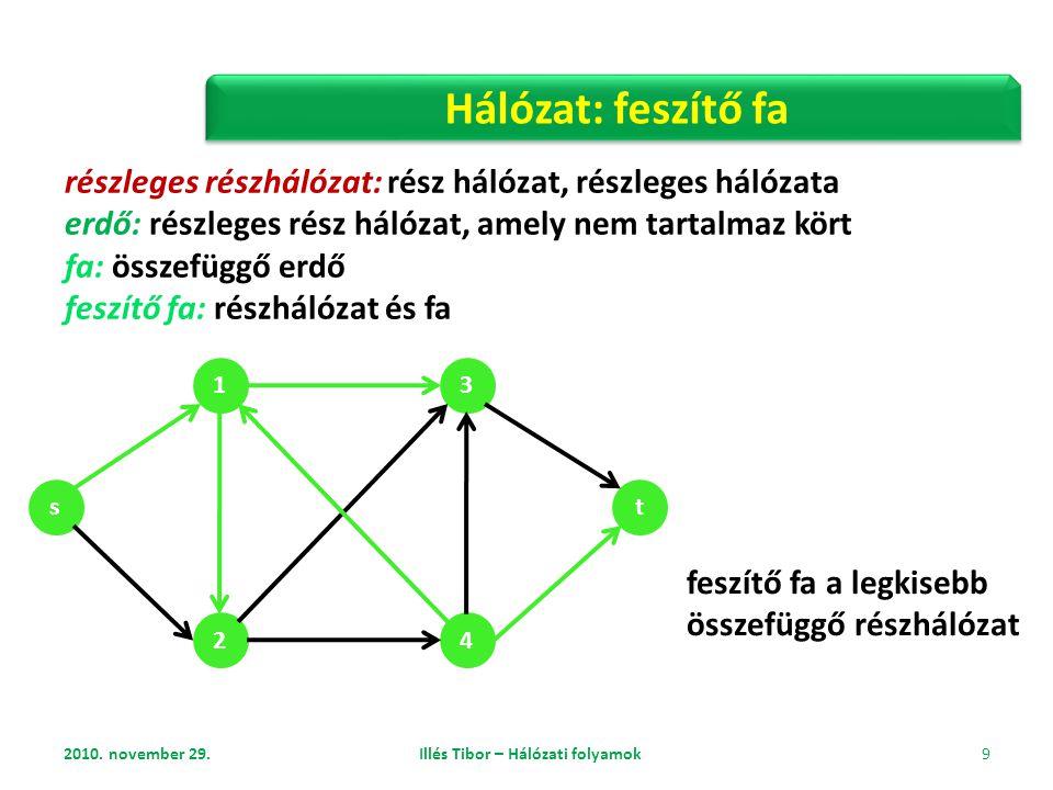 2010. november 29. Illés Tibor – Hálózati folyamok 9 Hálózat: feszítő fa s 2 3 t 1 4 feszítő fa a legkisebb összefüggő részhálózat részleges részhálóz