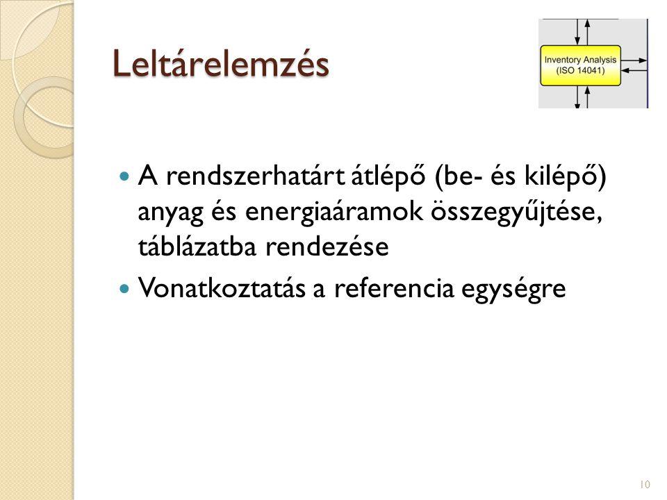 Leltárelemzés A rendszerhatárt átlépő (be- és kilépő) anyag és energiaáramok összegyűjtése, táblázatba rendezése Vonatkoztatás a referencia egységre 1