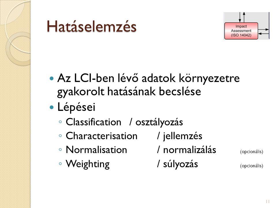 Hatáselemzés Az LCI-ben lévő adatok környezetre gyakorolt hatásának becslése Lépései ◦ Classification / osztályozás ◦ Characterisation / jellemzés ◦ N
