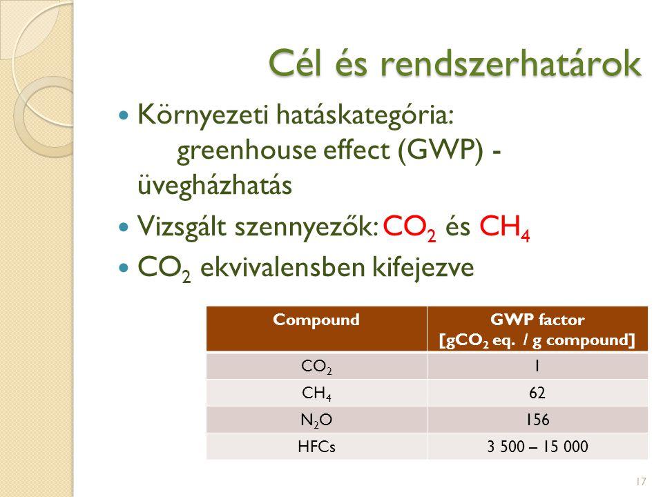 Cél és rendszerhatárok Környezeti hatáskategória: greenhouse effect (GWP) - üvegházhatás Vizsgált szennyezők: CO 2 és CH 4 CO 2 ekvivalensben kifejezv