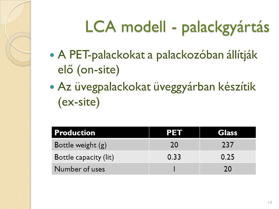 LCA modell - palackgyártás 19 ProductionPETGlass Bottle weight (g)20237 Bottle capacity (lit)0.330.25 Number of uses120 A PET-palackokat a palackozóba
