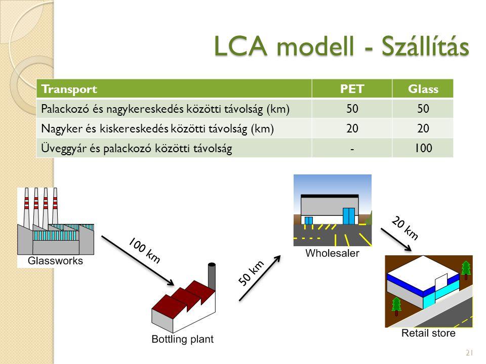 LCA modell - Szállítás 21 TransportPETGlass Palackozó és nagykereskedés közötti távolság (km)50 Nagyker és kiskereskedés közötti távolság (km)20 Üvegg