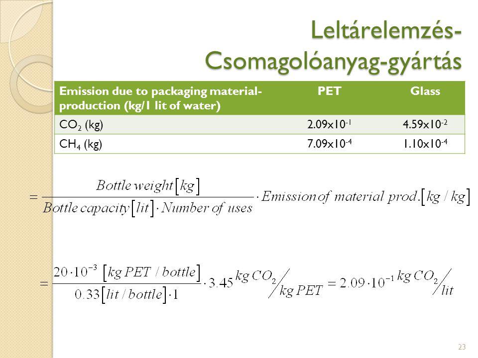 Leltárelemzés- Csomagolóanyag-gyártás 23 Emission due to packaging material- production (kg/1 lit of water) PETGlass CO 2 (kg)2.09x10 -1 4.59x10 -2 CH