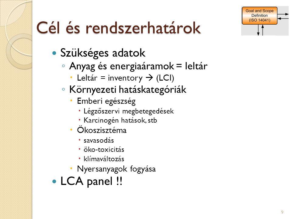 Cél és rendszerhatárok Szükséges adatok ◦ Anyag és energiaáramok = leltár  Leltár = inventory  (LCI) ◦ Környezeti hatáskategóriák  Emberi egészség