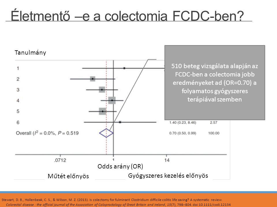 Tanulmány OR (95% CC)Súlyozás (%) Műtét előnyös Gyógyszeres kezelés előnyös Odds arány (OR) 510 beteg vizsgálata alapján az FCDC-ben a colectomia jobb