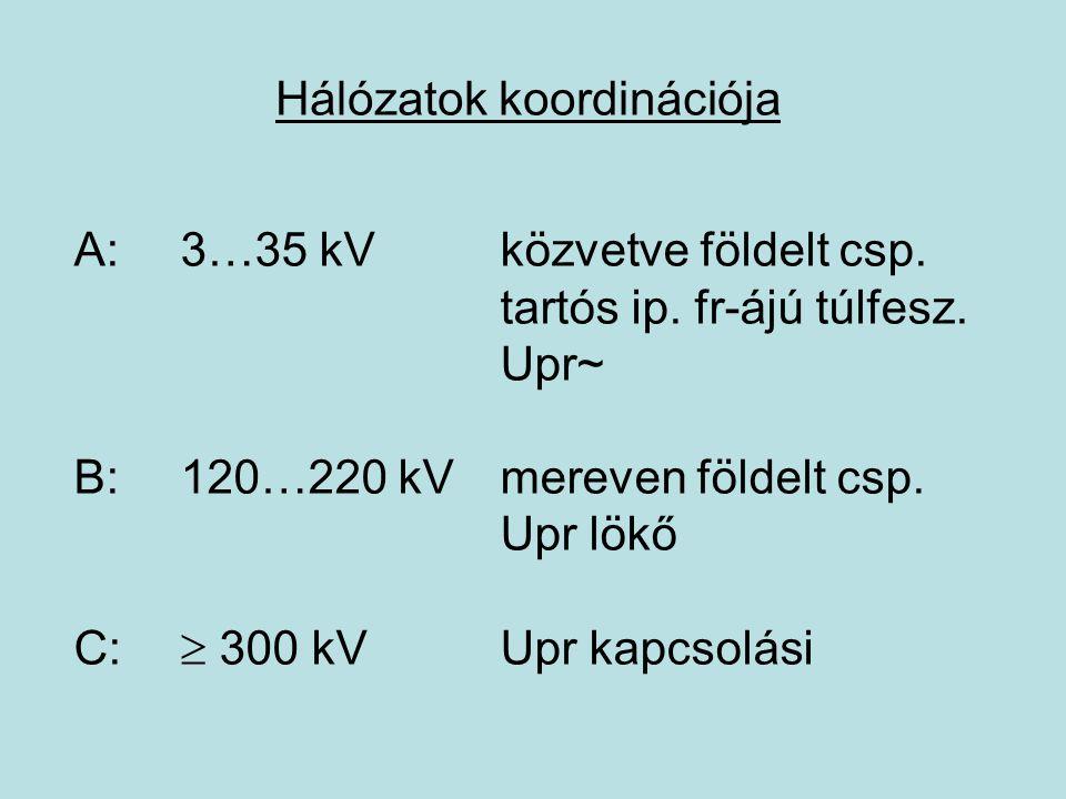 Un kV Upr~/UnUv/UnUsz/Un 102,84,357,5 202,54,36,25 352,294,175,43 1201,923,334,58 2201,82,954,1 4001,582,753,56 Transzformátorszigetelés koordinációja