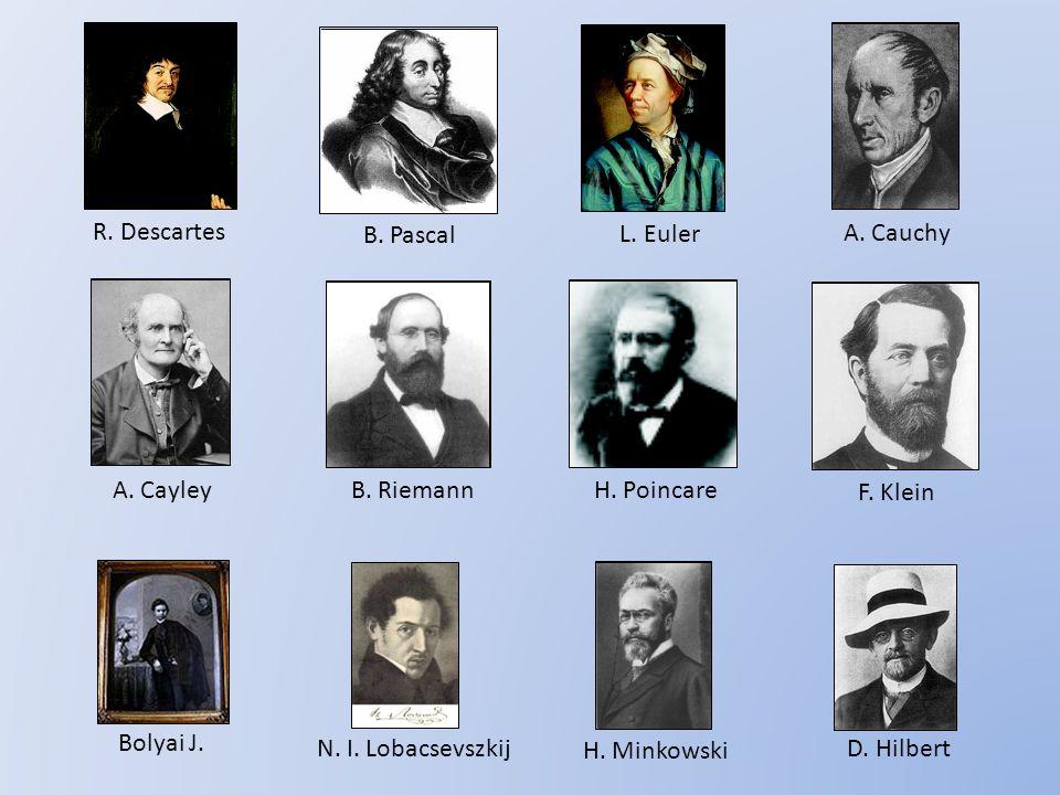 R. Descartes B. Pascal L. Euler A. Cauchy A. CayleyB. Riemann H. Poincare F. Klein Bolyai J. N. I. Lobacsevszkij H. Minkowski D. Hilbert