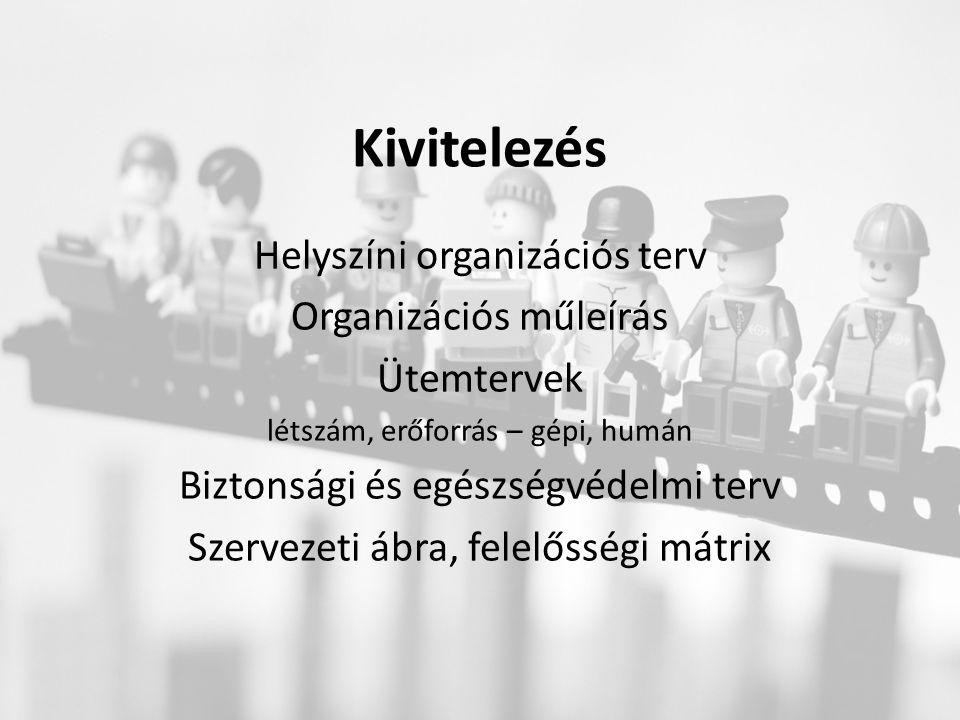 Kivitelezés Helyszíni organizációs terv Organizációs műleírás Ütemtervek létszám, erőforrás – gépi, humán Biztonsági és egészségvédelmi terv Szervezeti ábra, felelősségi mátrix