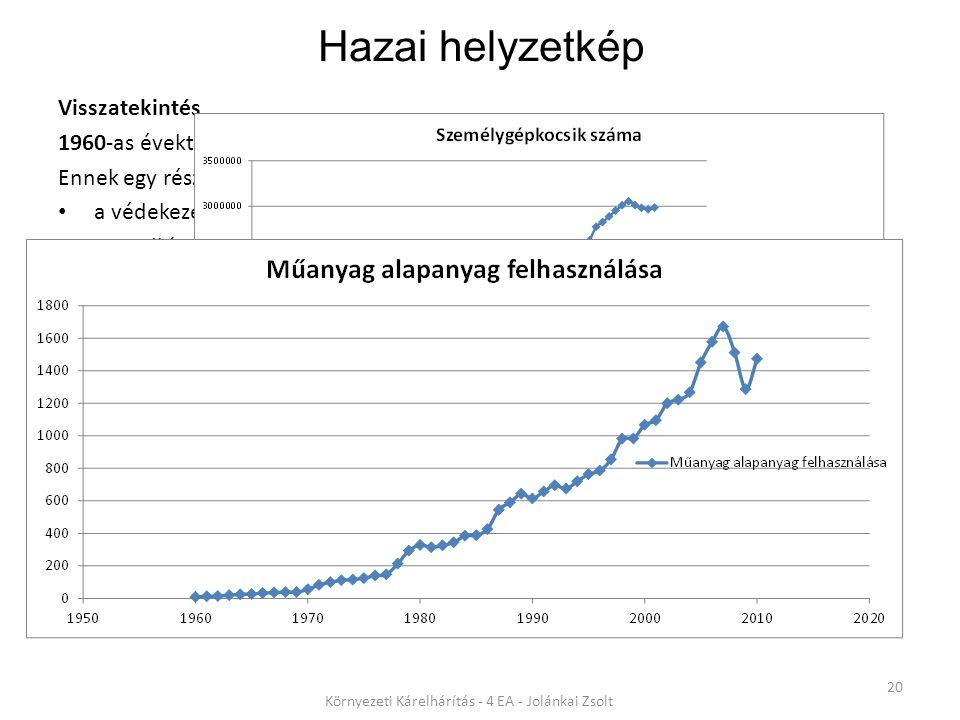 Szervezeti átalakulás, jogi alapok változása Hazai helyzetkép Visszatekintés 1960-as évektől beszélhetünk hazai vízminőség-védelemről Ennek egy része volt a vízminőségi kárelhárítás, ez a következőket tette ki a védekezésre való felkészülésből, a rendkívüli szennyezések megelőzéséből, a rendkívüli szennyezések észleléséből, felderítéséből és minősítéséből, a kárelhárítás műveleti végrehajtásából, valamint a szennyezés megszüntetését követő intézkedésekből.