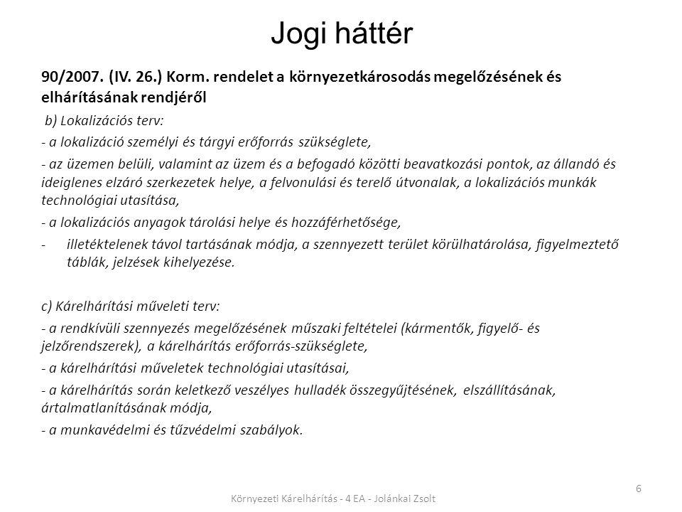 Jogi háttér 90/2007. (IV. 26.) Korm.