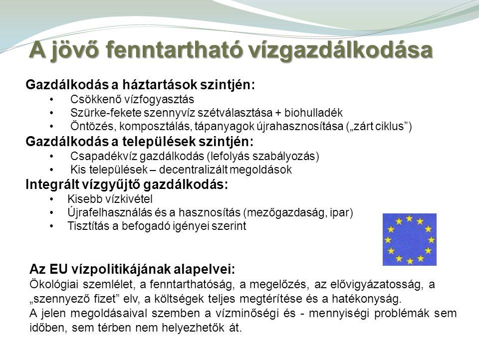 """Gazdálkodás a háztartások szintjén: Csökkenő vízfogyasztás Szürke-fekete szennyvíz szétválasztása + biohulladék Öntözés, komposztálás, tápanyagok újrahasznosítása (""""zárt ciklus ) Gazdálkodás a települések szintjén: Csapadékvíz gazdálkodás (lefolyás szabályozás) Kis települések – decentralizált megoldások Integrált vízgyűjtő gazdálkodás: Kisebb vízkivétel Újrafelhasználás és a hasznosítás (mezőgazdaság, ipar) Tisztítás a befogadó igényei szerint Az EU vízpolitikájának alapelvei: Ökológiai szemlélet, a fenntarthatóság, a megelőzés, az elővigyázatosság, a """"szennyező fizet elv, a költségek teljes megtérítése és a hatékonyság."""