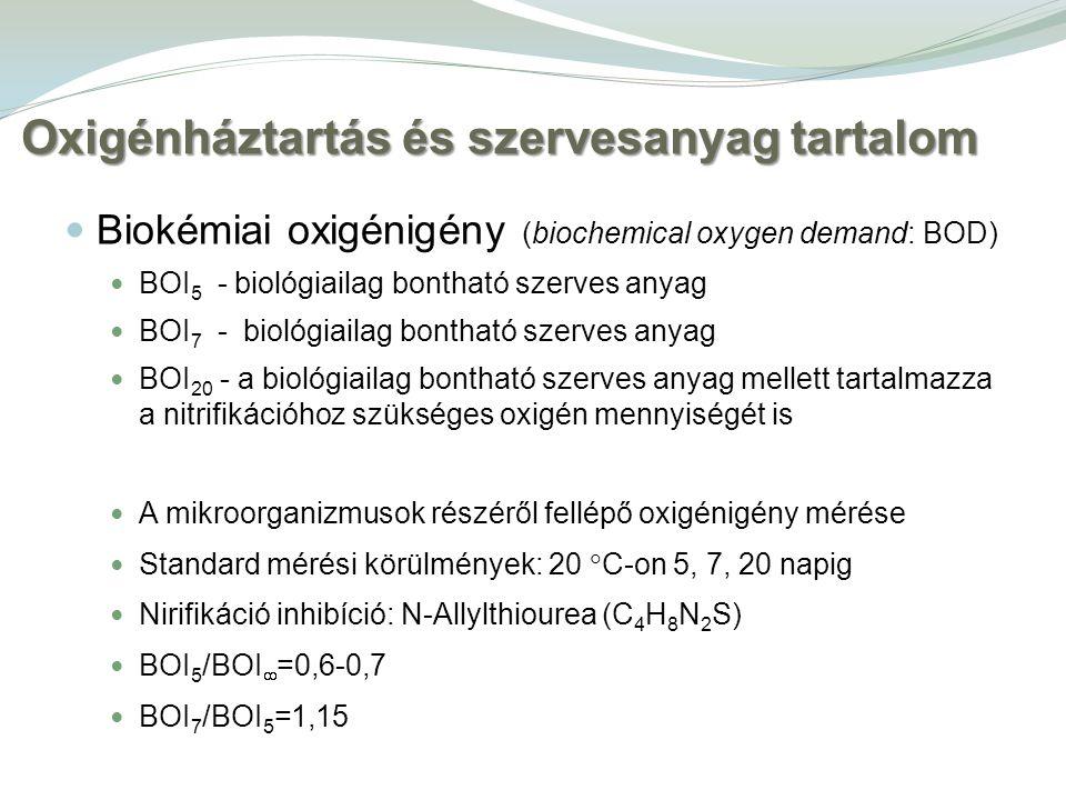 Biokémiai oxigénigény (biochemical oxygen demand: BOD) BOI 5 - biológiailag bontható szerves anyag BOI 7 - biológiailag bontható szerves anyag BOI 20 - a biológiailag bontható szerves anyag mellett tartalmazza a nitrifikációhoz szükséges oxigén mennyiségét is A mikroorganizmusok részéről fellépő oxigénigény mérése Standard mérési körülmények: 20  C-on 5, 7, 20 napig Nirifikáció inhibíció: N-Allylthiourea (C 4 H 8 N 2 S) BOI 5 /BOI  =0,6-0,7 BOI 7 /BOI 5 =1,15 Oxigénháztartás és szervesanyag tartalom