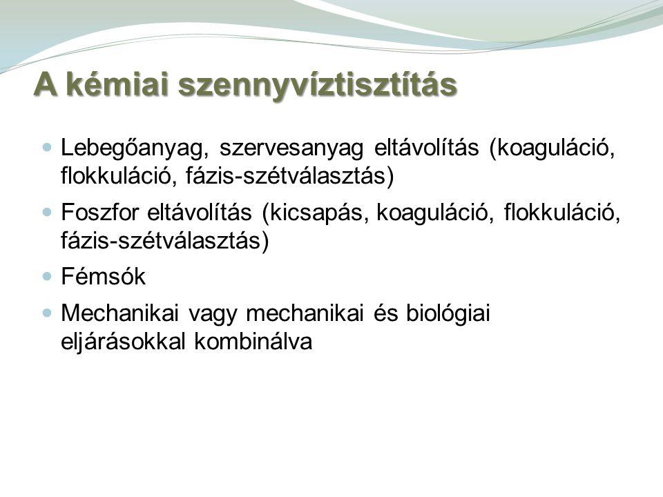 A kémiai szennyvíztisztítás Lebegőanyag, szervesanyag eltávolítás (koaguláció, flokkuláció, fázis-szétválasztás) Foszfor eltávolítás (kicsapás, koaguláció, flokkuláció, fázis-szétválasztás) Fémsók Mechanikai vagy mechanikai és biológiai eljárásokkal kombinálva