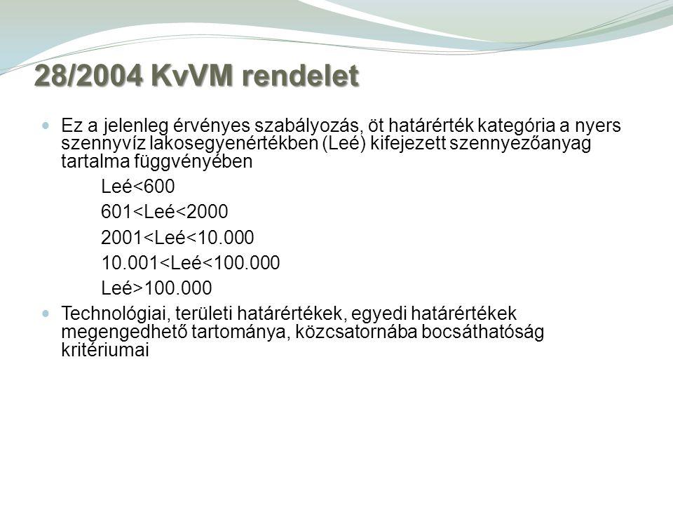 Ez a jelenleg érvényes szabályozás, öt határérték kategória a nyers szennyvíz lakosegyenértékben (Leé) kifejezett szennyezőanyag tartalma függvényében Leé<600 601<Leé<2000 2001<Leé<10.000 10.001<Leé<100.000 Leé>100.000 Technológiai, területi határértékek, egyedi határértékek megengedhető tartománya, közcsatornába bocsáthatóság kritériumai 28/2004 KvVM rendelet