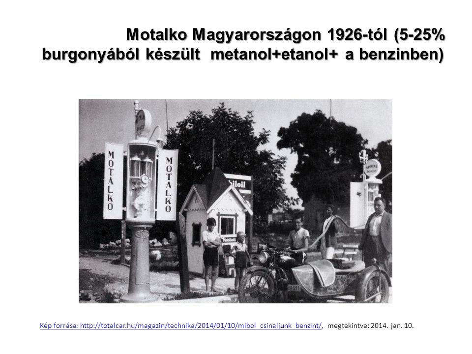 Motalko Magyarországon 1926-tól (5-25% burgonyából készült metanol+etanol+ a benzinben) Kép forrása: http://totalcar.hu/magazin/technika/2014/01/10/mi
