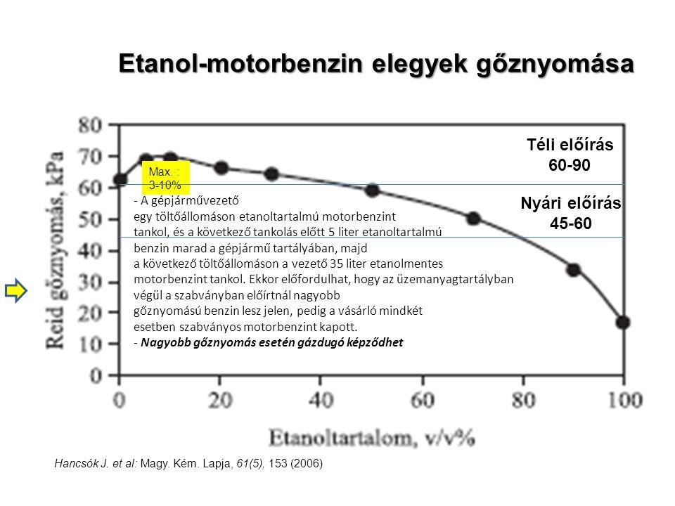 Etanol-motorbenzin elegyek gőznyomása Hancsók J. et al: Magy. Kém. Lapja, 61(5), 153 (2006) Max. : 3-10% - A gépjárművezető egy töltőállomáson etanolt