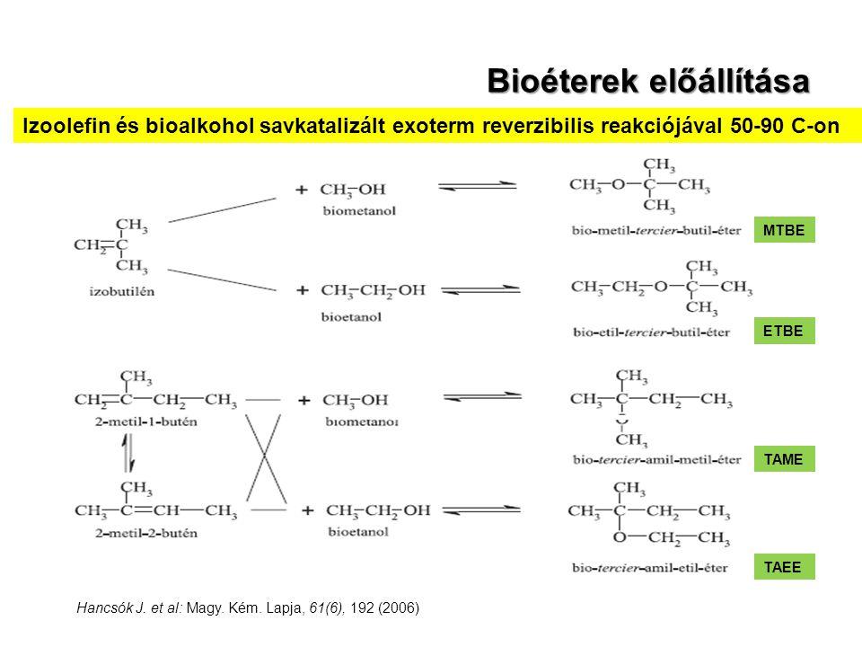 Bioéterek előállítása Hancsók J. et al: Magy. Kém. Lapja, 61(6), 192 (2006) MTBE ETBE TAME TAEE Izoolefin és bioalkohol savkatalizált exoterm reverzib