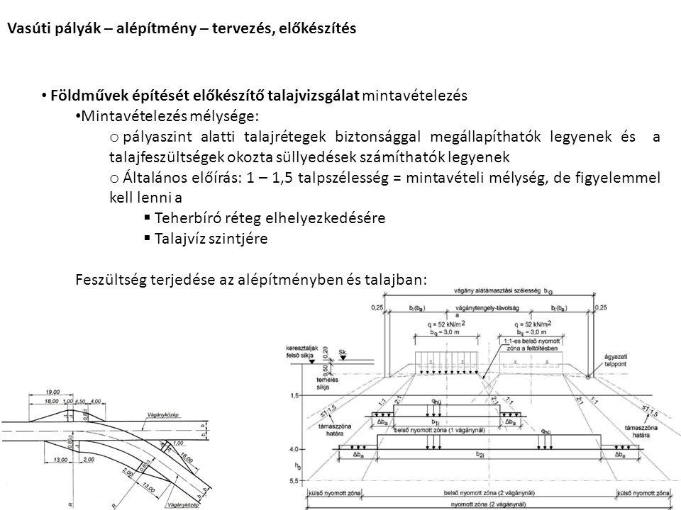 Vasúti pályák – alépítmény – tervezés, előkészítés Földművek építését előkészítő talajvizsgálat mintavételezés Mintavételezés mélysége: o pályaszint a