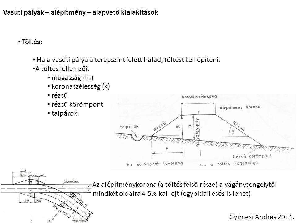 Vasúti pályák – alépítmény – alapvető kialakítások Töltés: Ha a vasúti pálya a terepszint felett halad, töltést kell építeni. A töltés jellemzői: maga
