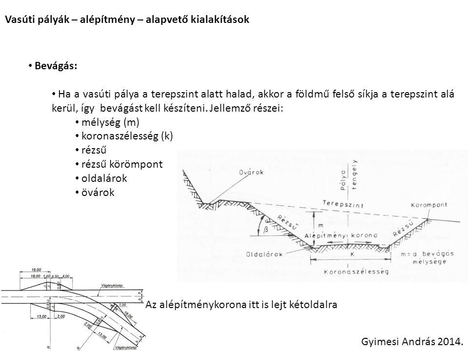 Vasúti pályák – alépítmény – alapvető kialakítások Bevágás: Ha a vasúti pálya a terepszint alatt halad, akkor a földmű felső síkja a terepszint alá ke