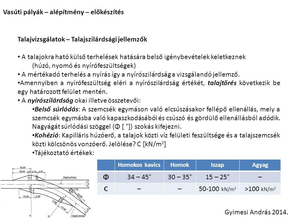 Vasúti pályák – alépítmény – előkészítés Gyimesi András 2014. Talajvizsgálatok – Talajszilárdsági jellemzők A talajokra ható külső terhelések hatására