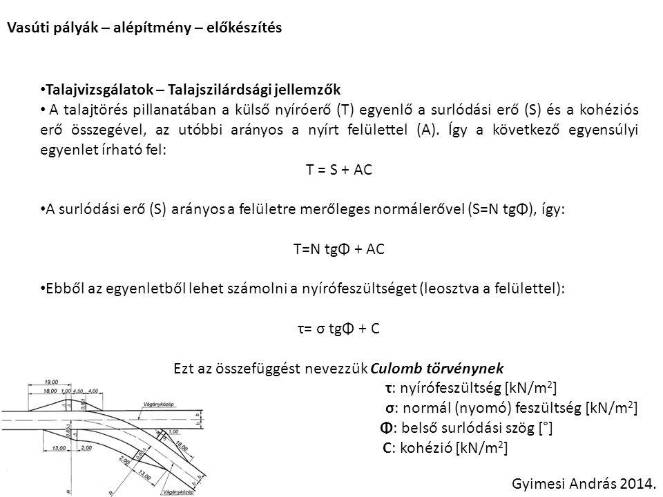 Vasúti pályák – alépítmény – előkészítés Gyimesi András 2014. Talajvizsgálatok – Talajszilárdsági jellemzők A talajtörés pillanatában a külső nyíróerő